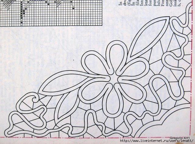 婚纱简笔画设计图100