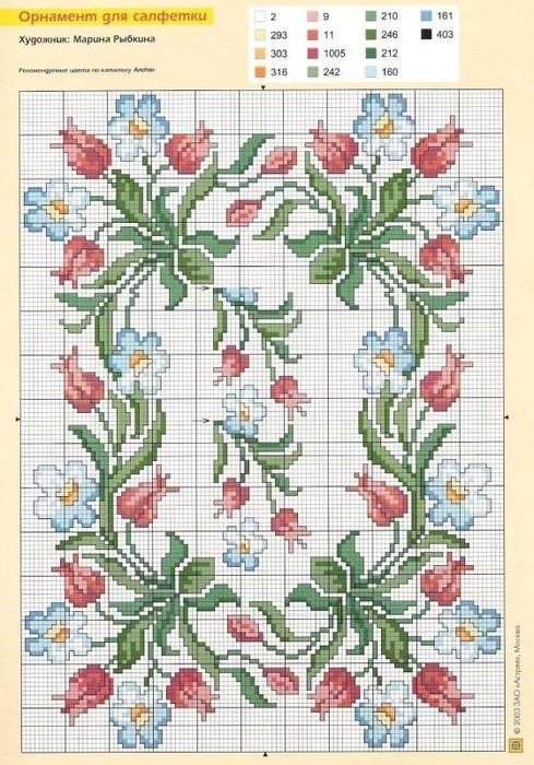 Вышивка орнамента на салфетках