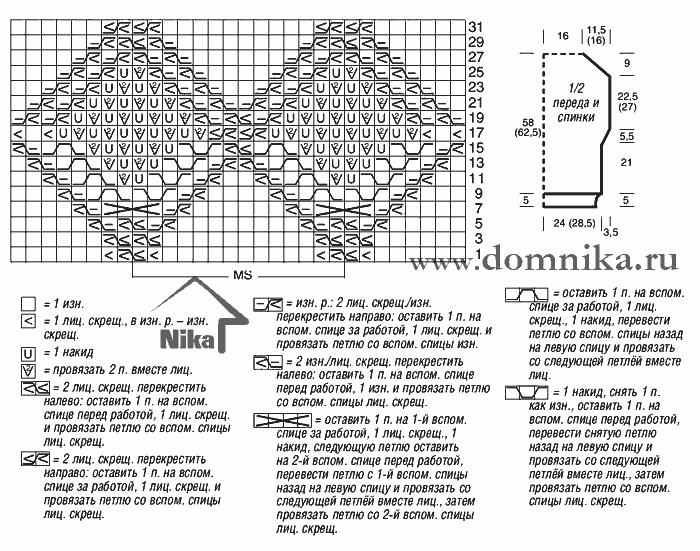 Схемы и узоры по вязанию спицами с описанием схемами и