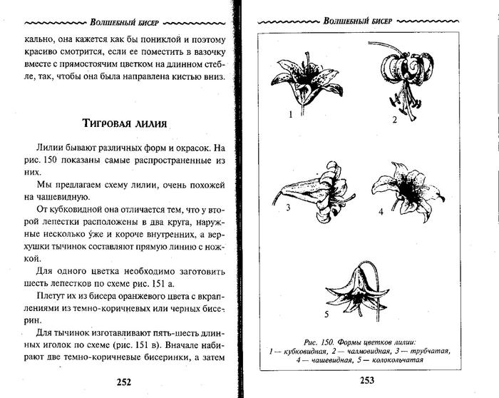 лист лилии из бисера схема - Практическая схемотехника.