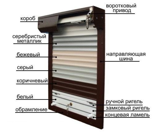 roleti-v-harkove-01 (500x426, 52Kb)