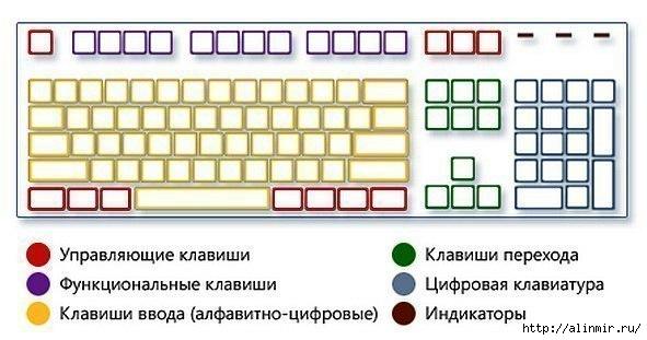 1378147361_klaviatura (591x311, 111Kb)