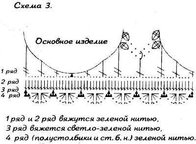 пальтсхе (400x294, 62Kb)