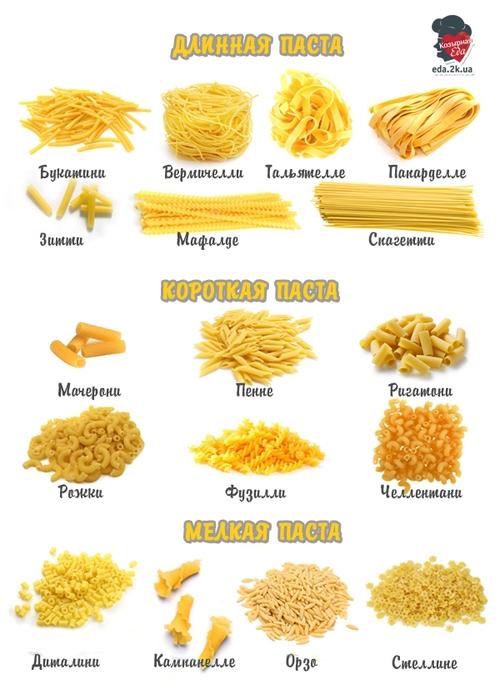 pasta_600 (500x700, 181Kb)