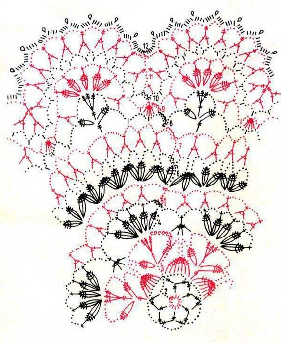 适合编织裙子、披肩及儿童芭蕾舞裙的钩针模式 - maomao - 我随心动