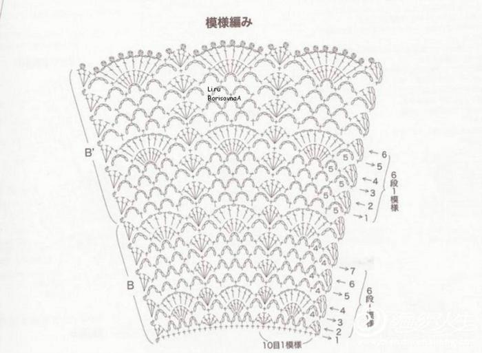 Детские юбки вязание крючком схемы 73