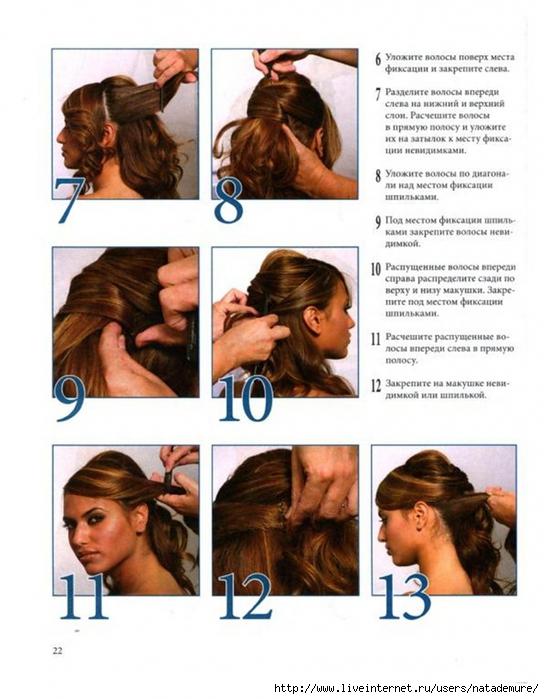 Стрижка каскад на средние волосы своими руками