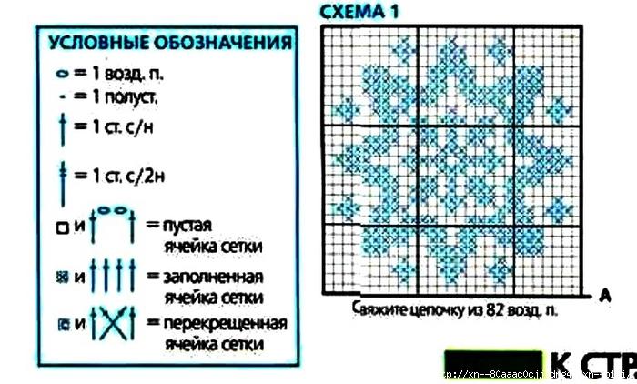 Как читать схемы филейное вязание 55