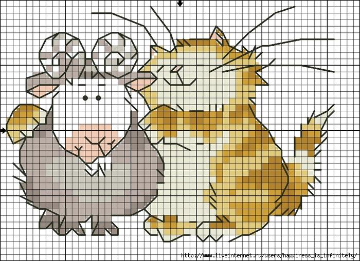 Кот гороскоп Козерог (700x509,