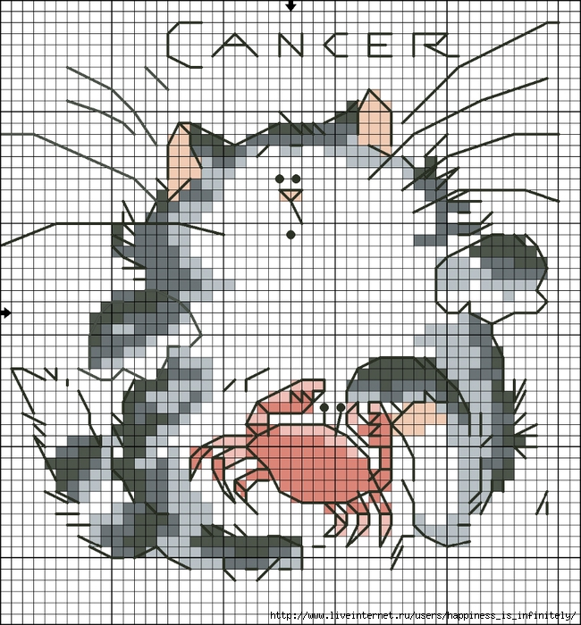 Кот гороскоп Рак (650x700,