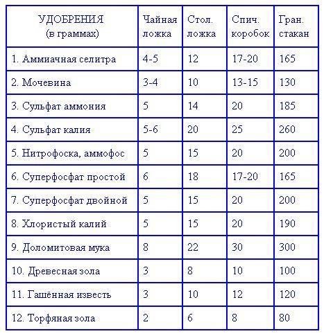 3731091_udobr (467x485, 61Kb)