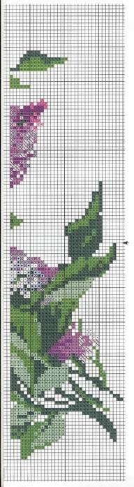 chart2 (192x700, 115Kb)