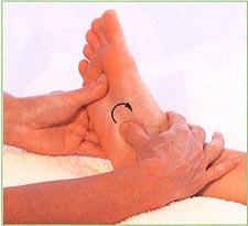 Как делать массаж между ног