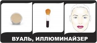 Вуаль Зачем нужна: матирование, выравнивание рельефа кожи, закрепление макияжа, придание особых эффектов...