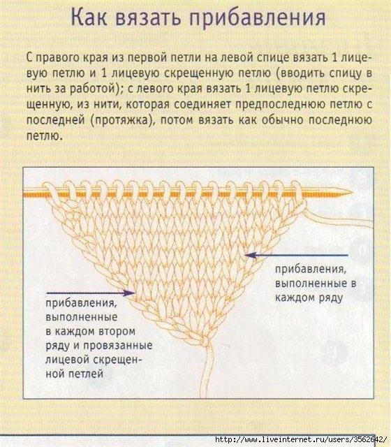 Вязание спицами углом