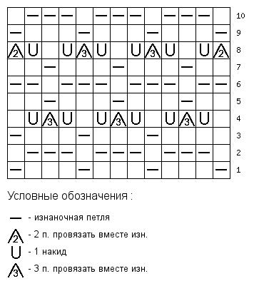 tamica.ru - Схема вязания 13x10 (356x401, 7Kb)
