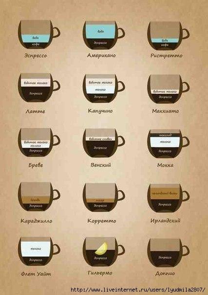 кофе_на_любой_вкус (427x604, 111Kb)