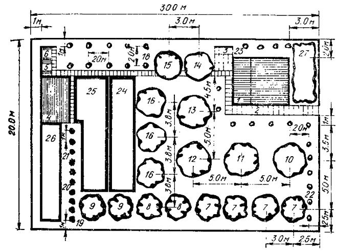 План размещения хозяйственных построек и сада на участке в коллективном саду.  1 - домик; 2 - дорожки; 3...