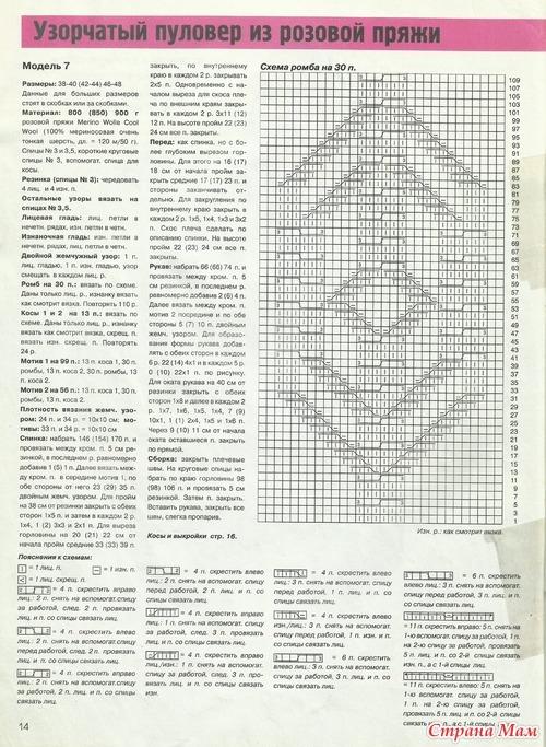 описюрозового свитера аранами (500x683, 312Kb)