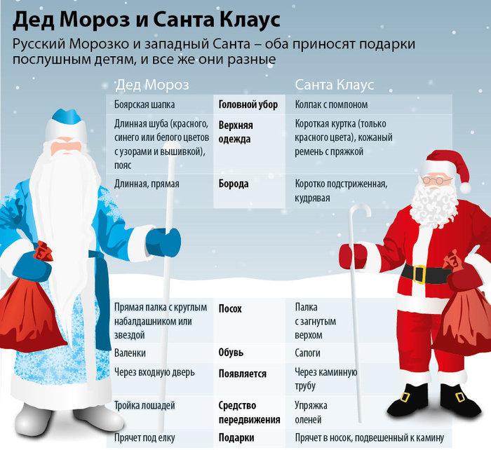 Дед Мороз/1388443066_508064139 (700x642, 107Kb)