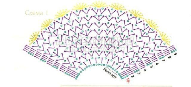 кокетка схема крючком на девочку 1 год