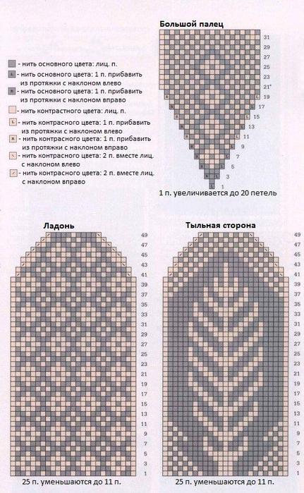 sh-2 (431x700, 367Kb)