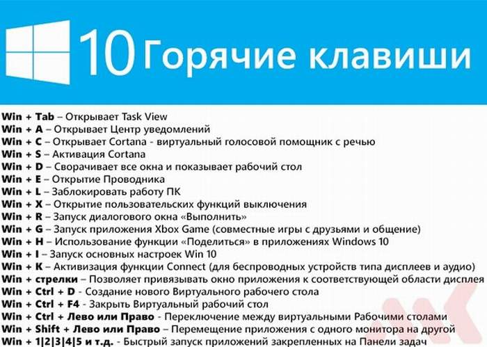 горячие_клавиши4 (700x499, 63Kb)