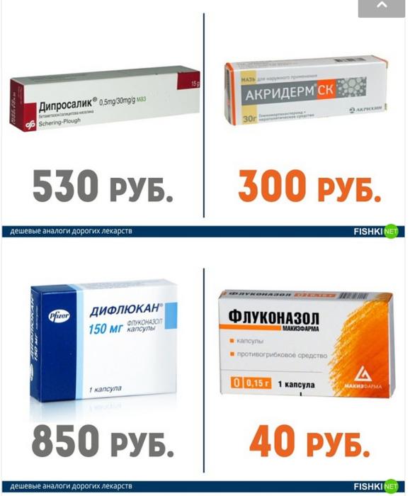 Российские аналоги импортных лекарств от грибка ногтей