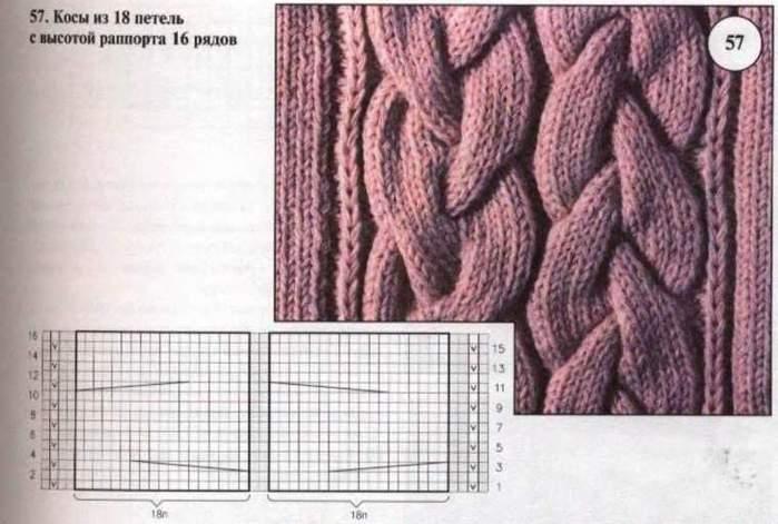 Вязание объёмной косы описание и схемы