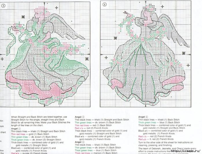 chart_4 (700x535, 374Kb)