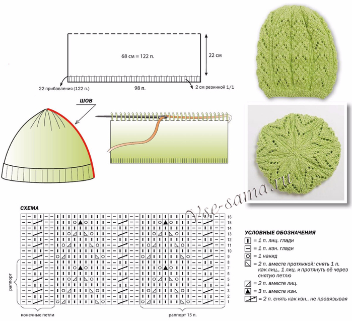 Береты вязаные спицами со схемами на весну