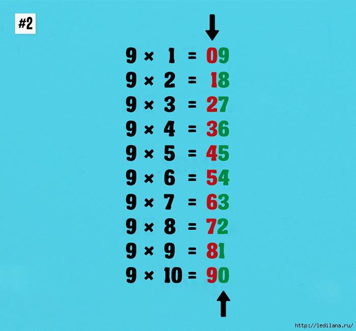3925311_10_prostih_matematicheskih_trukov_2 (699x650, 198Kb)