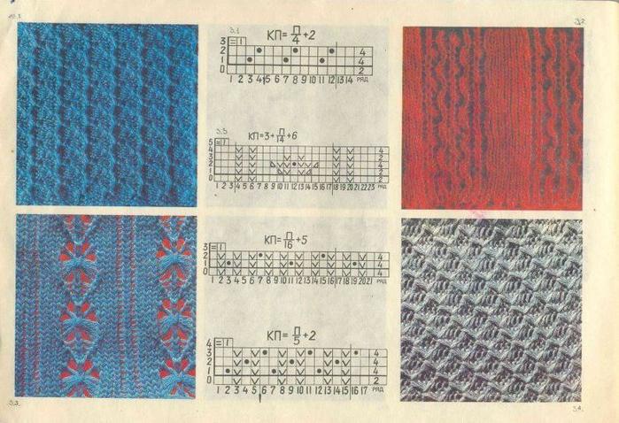 Образец для вязания на машине