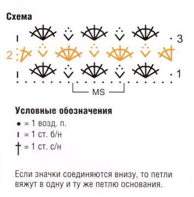 схема-вязания-узора-крючком-2 (395x402, 31Kb)