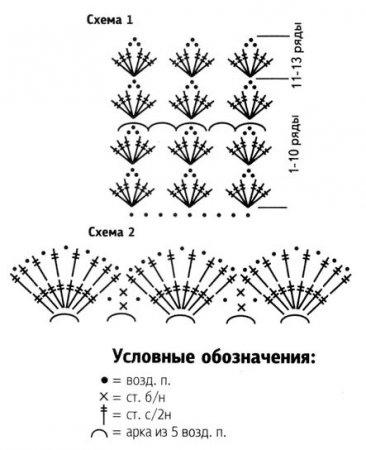 1379623014_ubka-dlya-devochki-kruchkom-shemy (366x450, 64Kb)