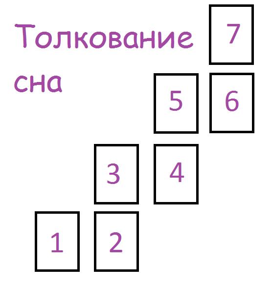 5701681_tolkovanie (556x582, 13Kb)