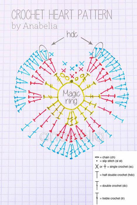 120111482_Crochetheartpattern2byAnabelia2 (469x700, 351Kb)