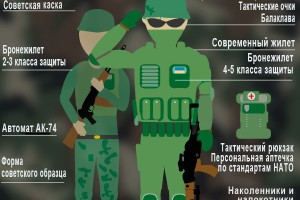 armia-ukrainy-2014-2015-2-300x200 (300x200, 32Kb)