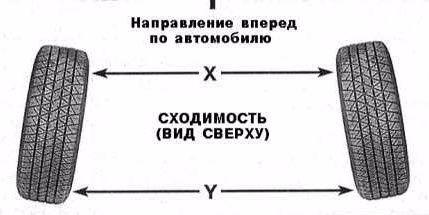 2 (429x215, 53Kb)