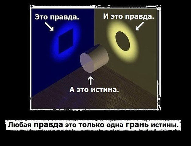 111520897_istina (626x480, 41Kb)