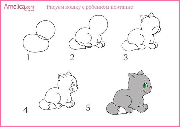 Как легко нарисовать ребенку кота