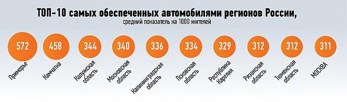 2835299_mashini_v_Rossii (700x207, 40Kb)