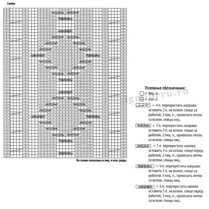 Расшифровать схему по вязанию