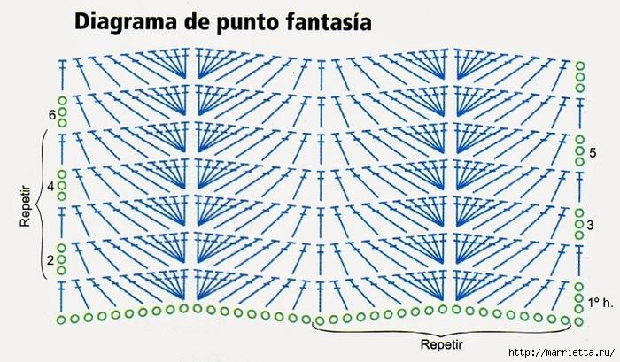 Пончо волнистым узором фантазийной пряжей (1) (700x409, 283Kb)