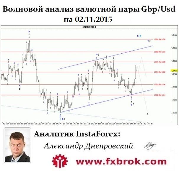 5859943_Gbpusd_Wavesite (606x577, 93Kb)