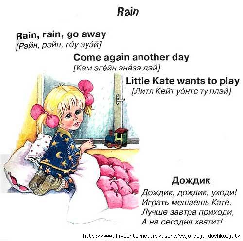 Русско английский разговорник Произношение