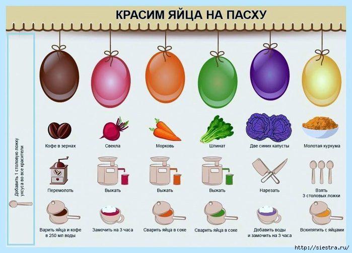 5463572_kak_krasit_yaica_na_Pashy (700x503, 148Kb)