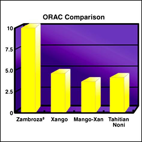 ORAC1 (473x473, 71Kb)