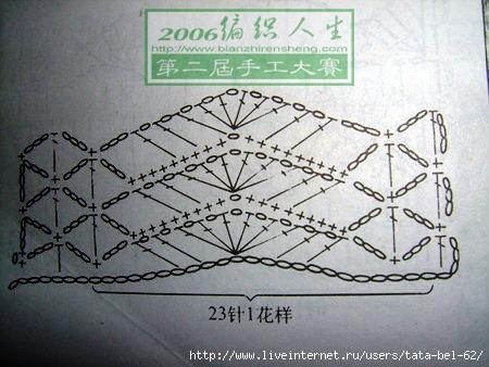 3863677_maika2 (450x338, 104Kb)