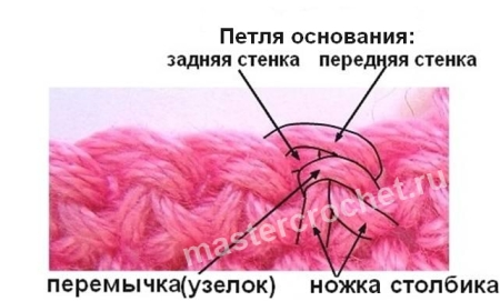 5591840_Stolbik_bez_nakida_2 (450x271, 75Kb)